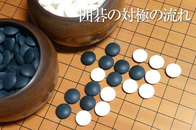 囲碁の対極の流れ